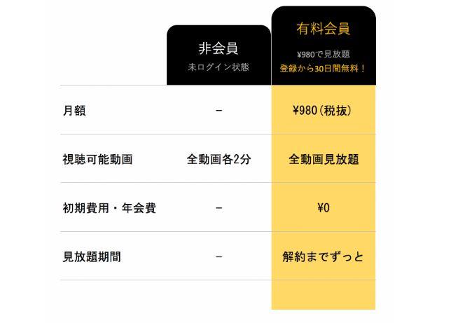 YOGABOX 料金